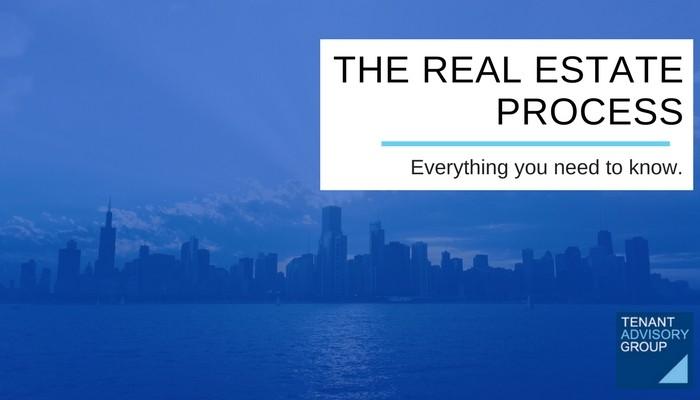 THE REAL ESTATE PROCESS - Tag - Blog Header (2)