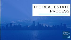 THE REAL ESTATE PROCESS - Tag - Blog Header